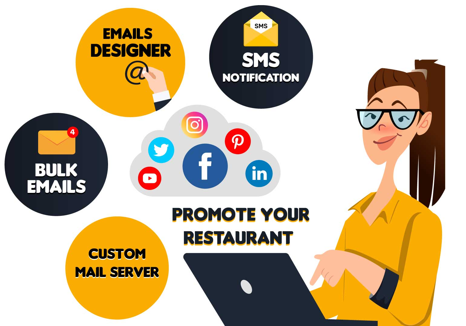 Foodship-Marketing-and-Customer-engagement-built-in
